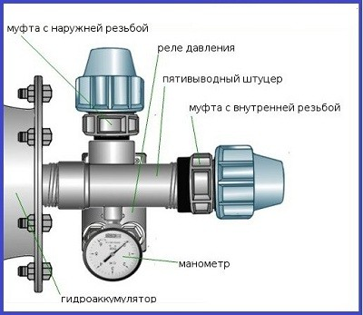 Что представляет из себя мембрана в гидроаккумуляторе и как ее поменять