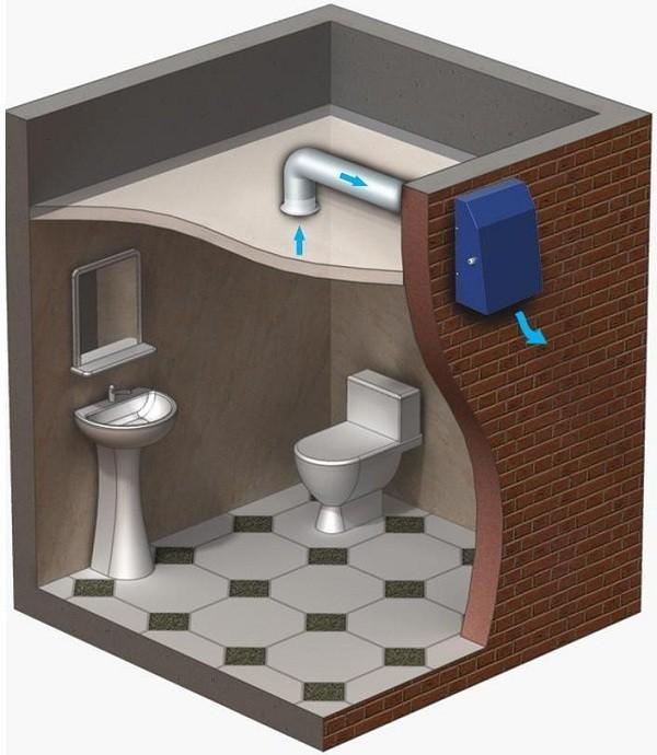 Схема вентиляции в туалете