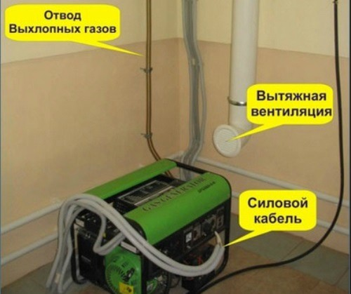 Как поставить газогенератор